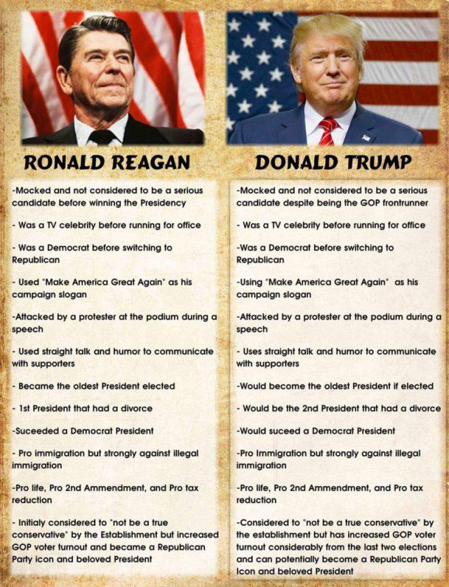 reagan-trump