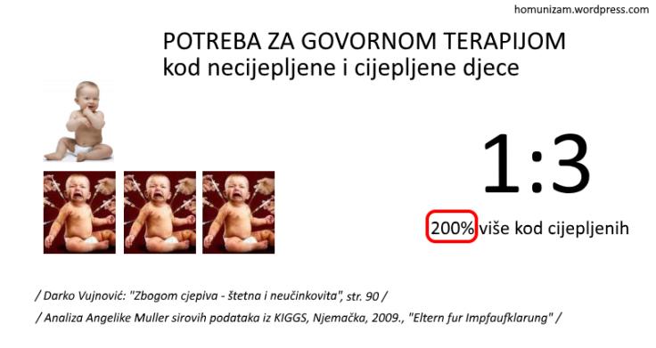 usporedba_DE_govornaterapija.png
