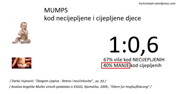 usporedba_DE_mumps.png