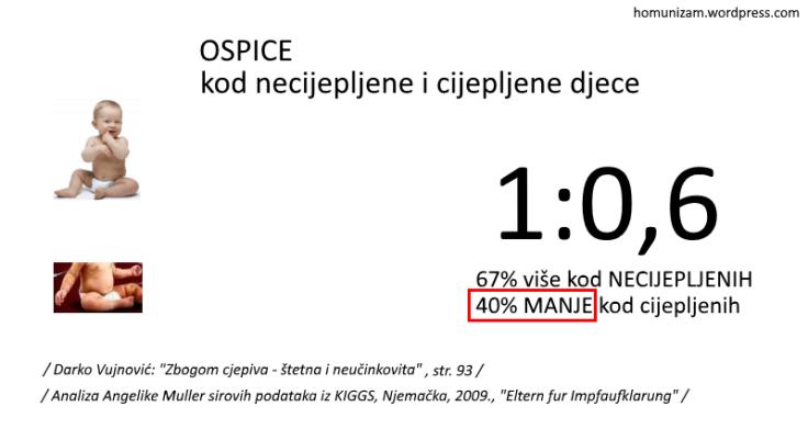 usporedba_DE_ospice.png