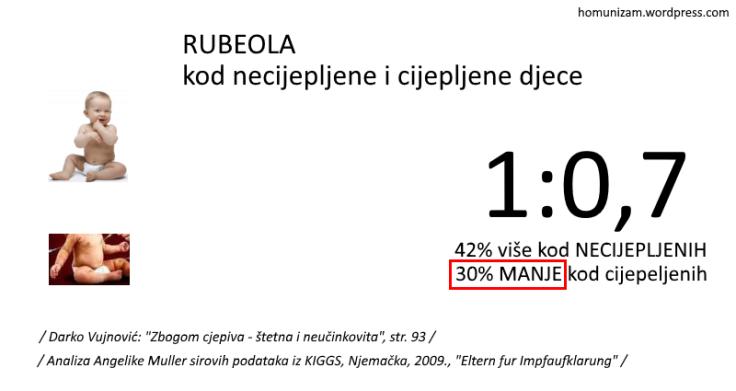 usporedba_DE_rubeola.png