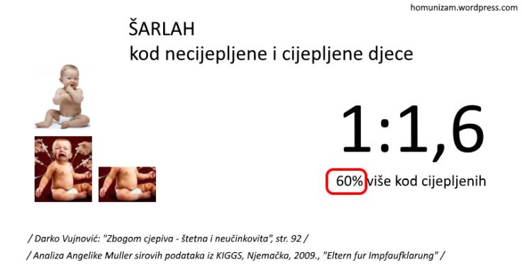 usporedba_DE_sarlah.png