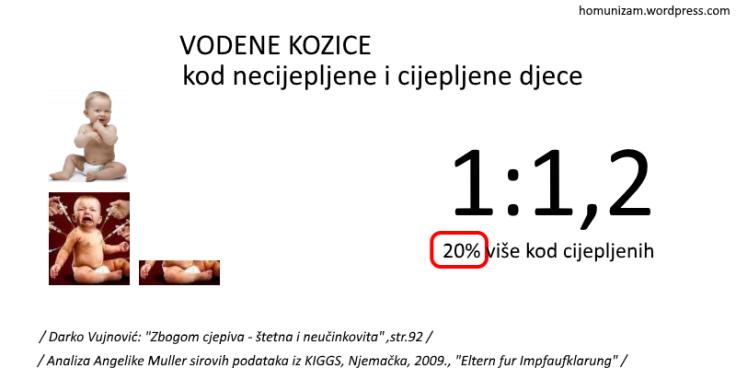 usporedba_DE_vodenekozice.png