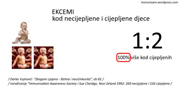 usporedba_ekcemi.png