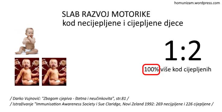 usporedba_motorika.png