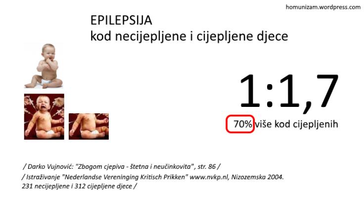 usporedba_NL_epilepsija.png