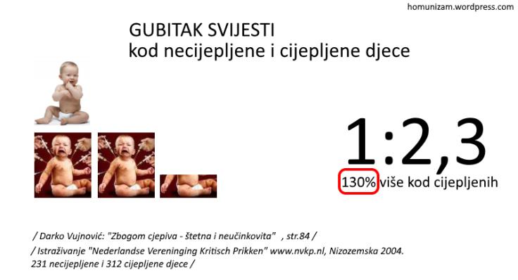 usporedba_NL_gubitaksvijesti.png