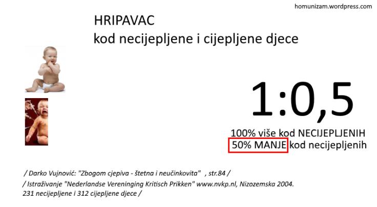 usporedba_NL_hripavac.png