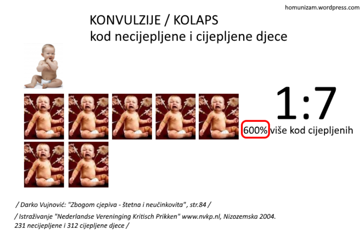 usporedba_NL_konvulzije.png