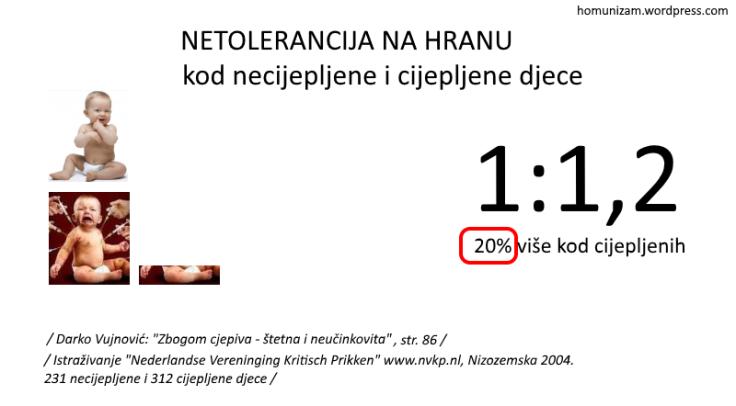 usporedba_NL_netolerancija.png
