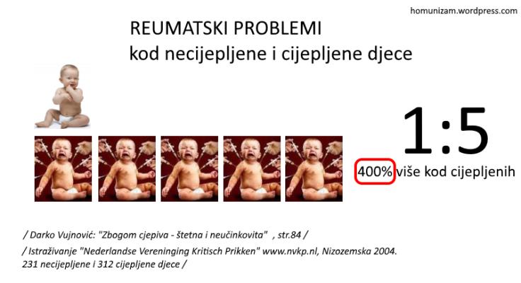 usporedba_NL_reumatski.png