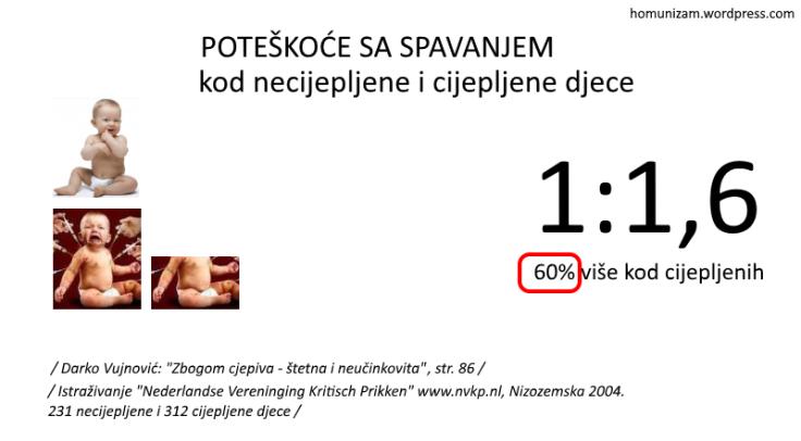 usporedba_NL_spavanje.png