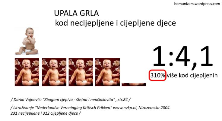 usporedba_NL_upalagrla.png