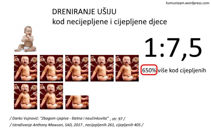 usporedba_USA_dreniranjeusiju.png
